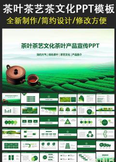 茶文化工作汇报总结计划茶礼PPT模板