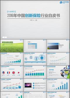 创新保险行业研究【工作总结|工作汇报|经营分析等|真案例