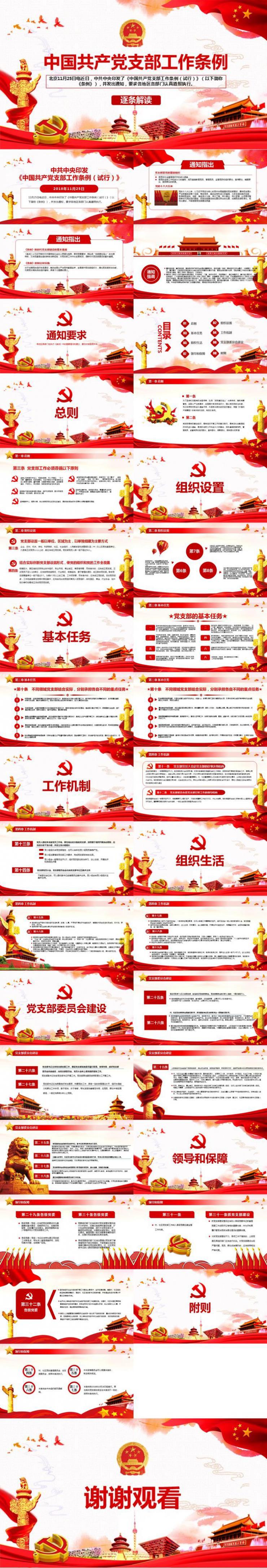 最新中国共产党党支部工作条例动态PPT模板
