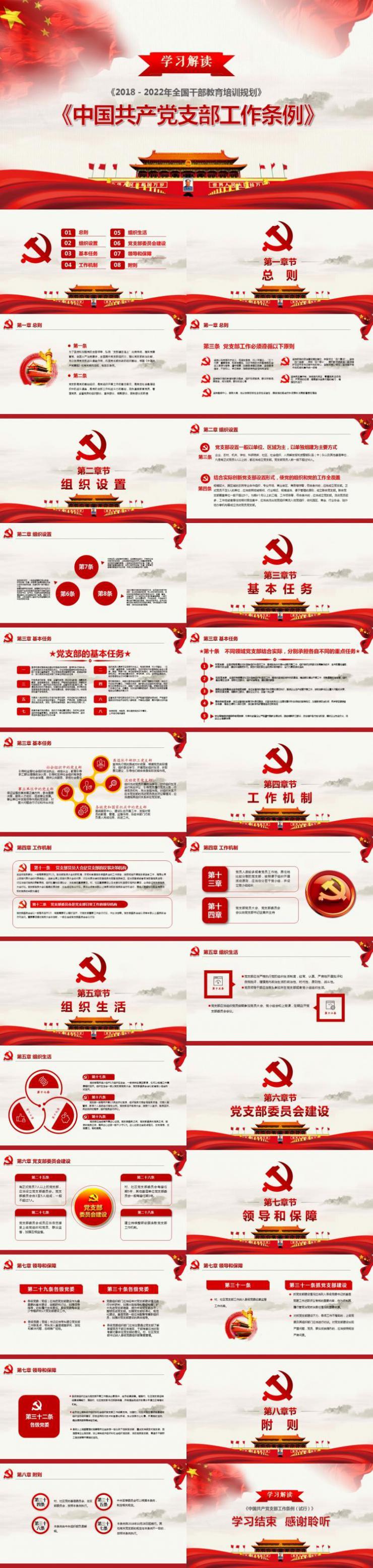 学习解读中国共产党支部工作条例PPT模板
