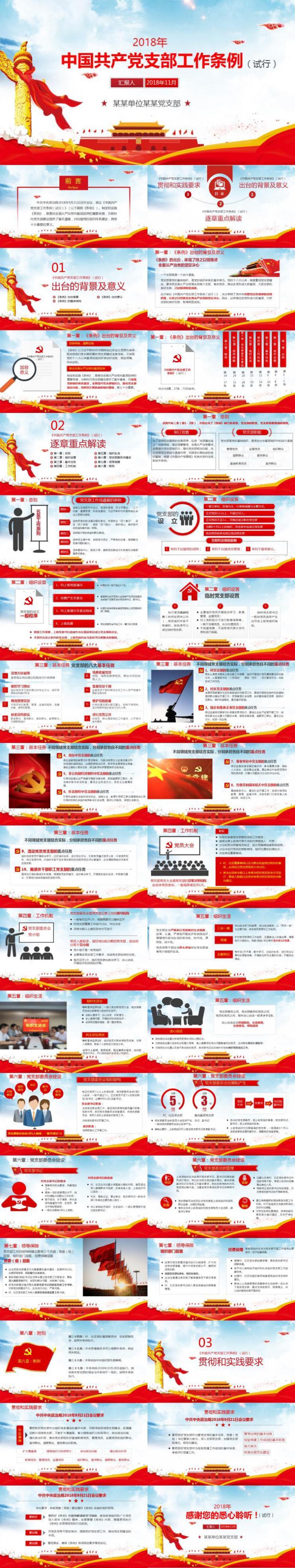 中国共产党支部工作条例试行2019版PPT模板