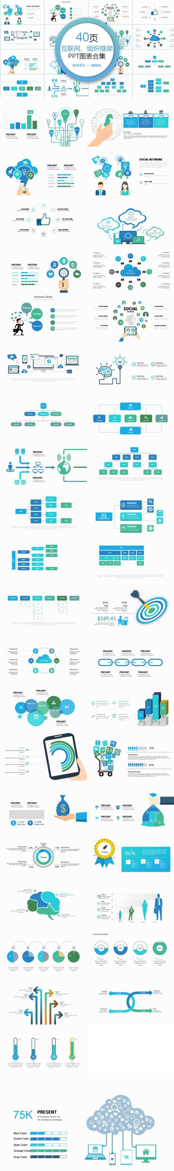 互联网组织框架PPT图表合集