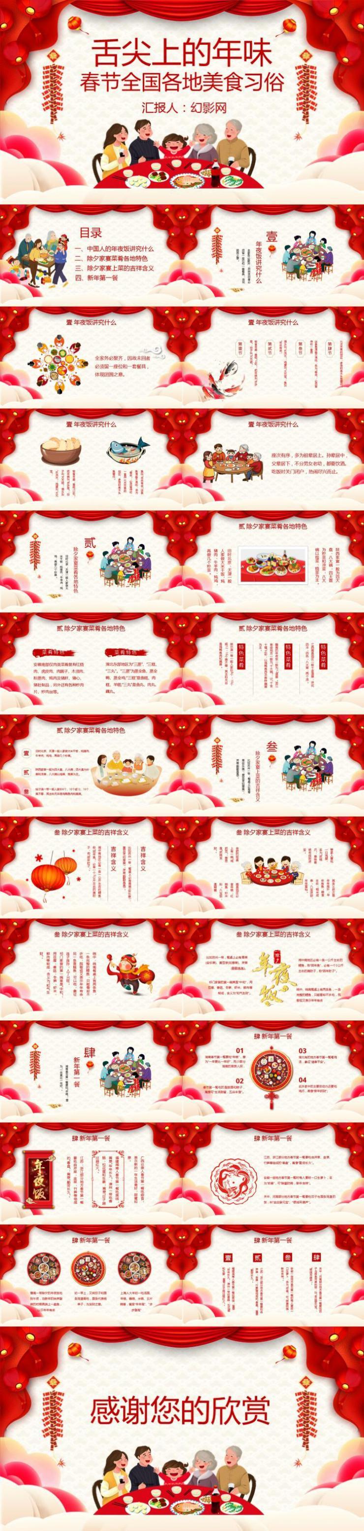 2019年春节各地习俗PPT模板下载