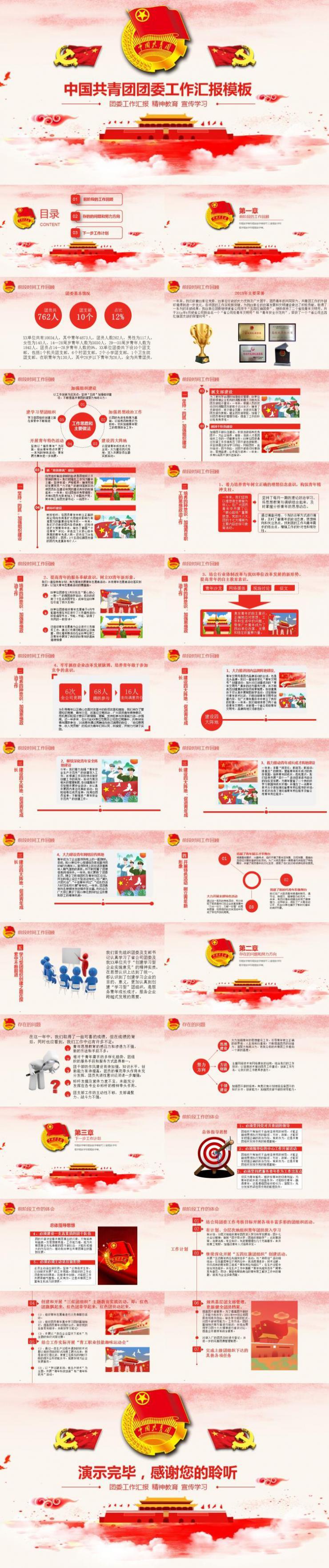 中国共青团团委工作汇报PPT模板