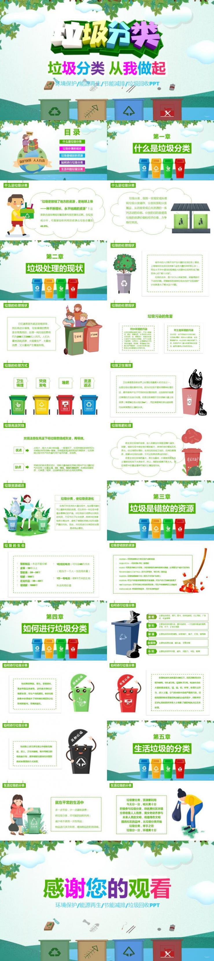 绿色爱护环境垃圾分类主题班会PPT模板