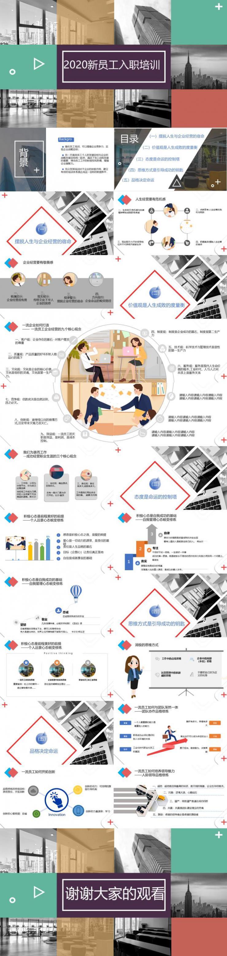 创意原创商业员工培训PPT模板下载