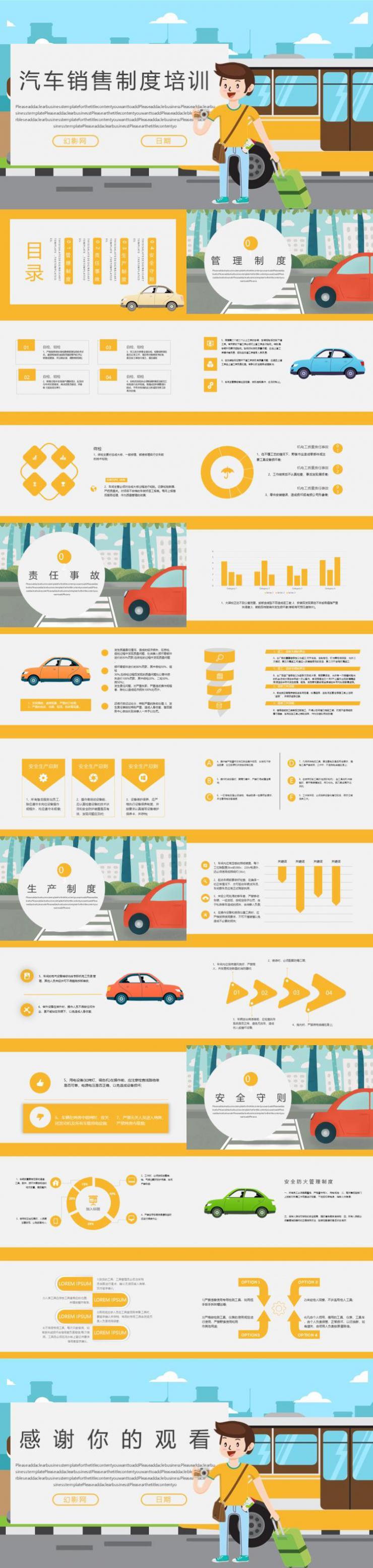 汽车销售制度培训PPT模板