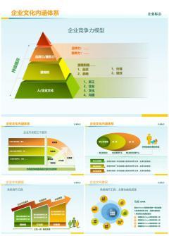 企业文化建设幻灯片图表