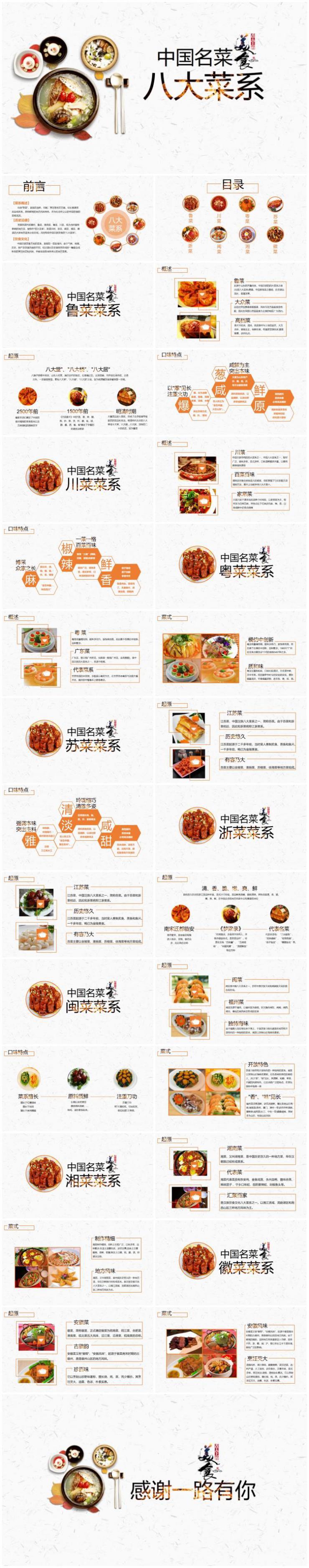 中国名菜八大菜系介绍PPT模板
